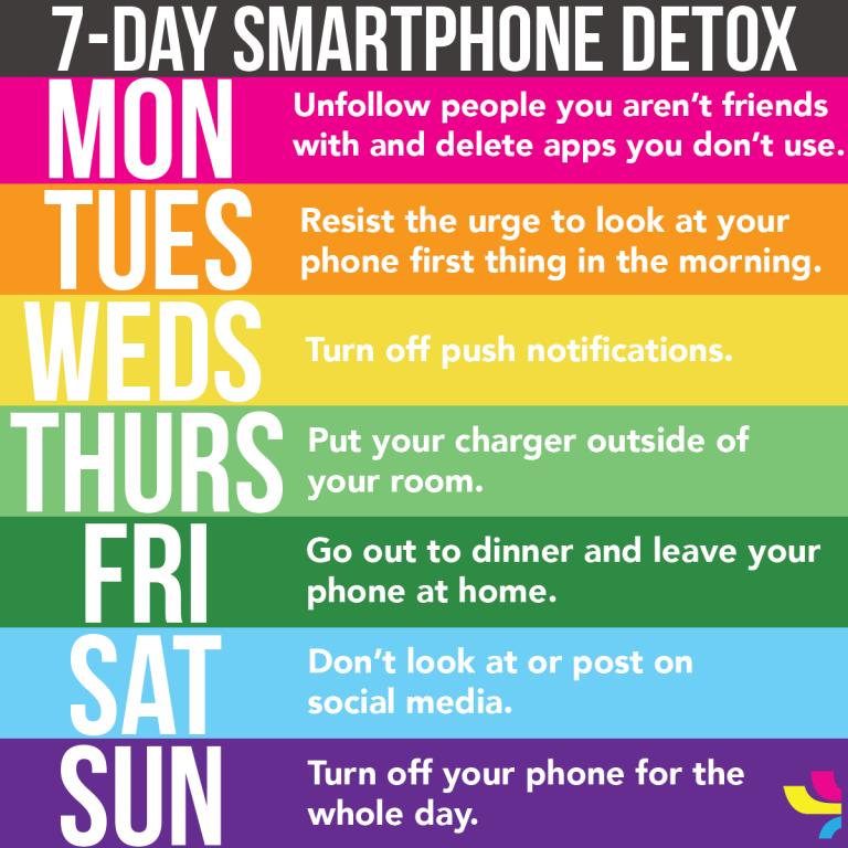 Smartphone-Detox-2-1-1